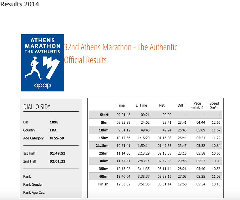 24 2014 Marathon D Athenes 2014 Athens Marathon The Running